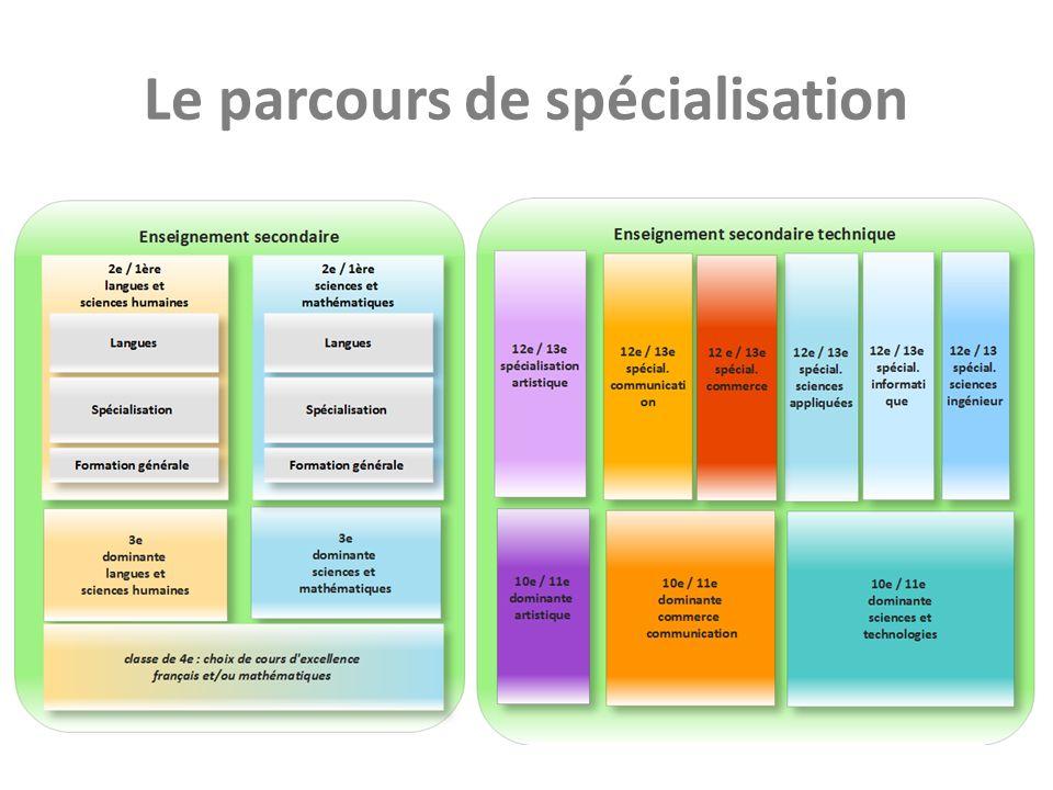 Le parcours de spécialisation