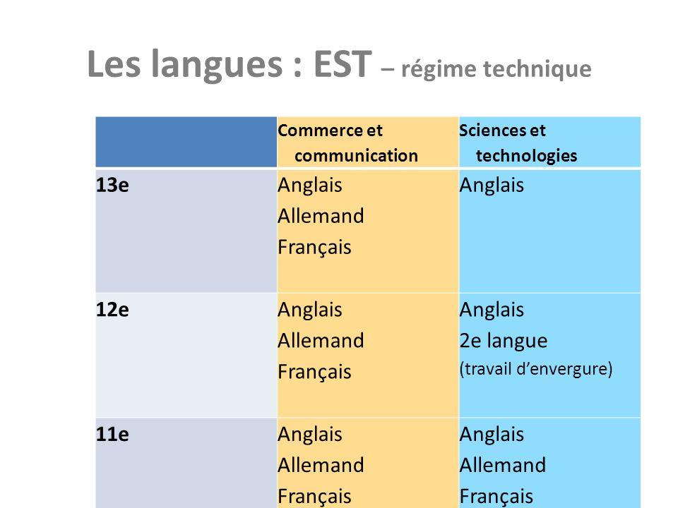 Les langues : EST – régime technique Commerce et communication Sciences et technologies 13e Anglais Allemand Français Anglais 12e Anglais Allemand Fra