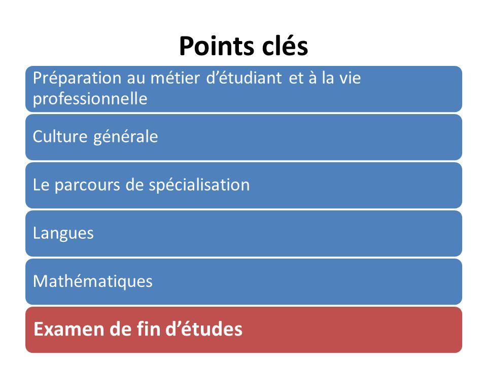 Points clés Préparation au métier détudiant et à la vie professionnelle Culture généraleLe parcours de spécialisationLanguesMathématiques Examen de fin détudes