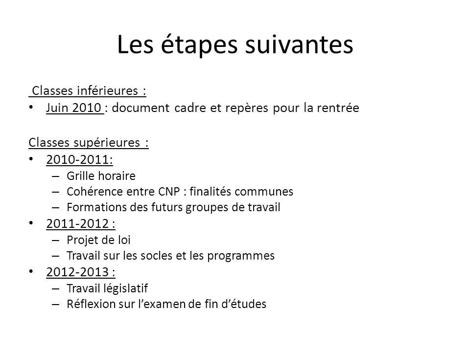Les étapes suivantes Classes inférieures : Juin 2010 : document cadre et repères pour la rentrée Classes supérieures : 2010-2011: – Grille horaire – C