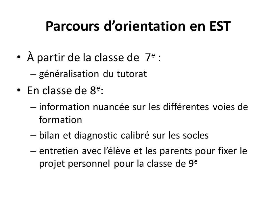 Parcours dorientation en EST À partir de la classe de 7 e : – généralisation du tutorat En classe de 8 e : – information nuancée sur les différentes v