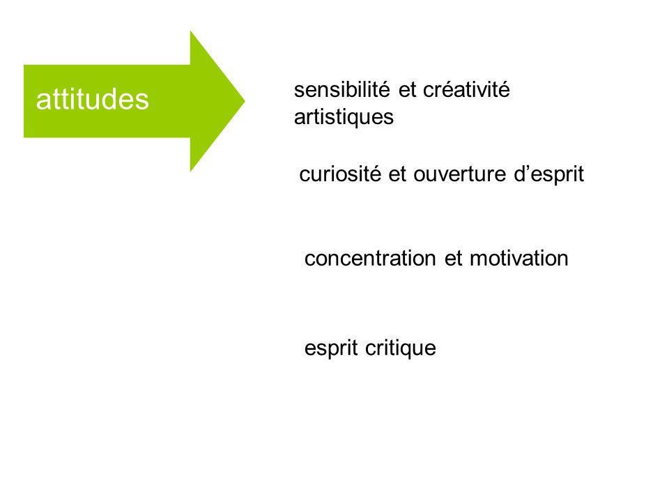 attitudes sensibilité et créativité artistiques curiosité et ouverture desprit concentration et motivation esprit critique