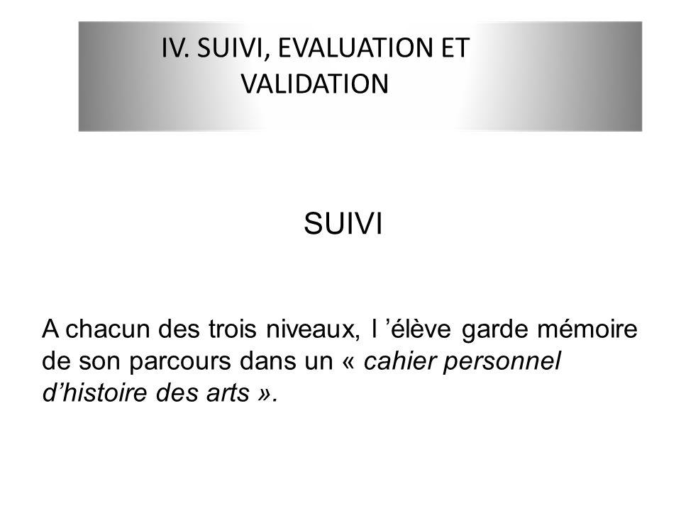 IV. SUIVI, EVALUATION ET VALIDATION A chacun des trois niveaux, l élève garde mémoire de son parcours dans un « cahier personnel dhistoire des arts ».