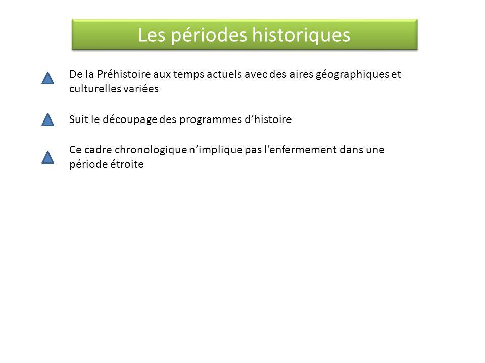Les périodes historiques De la Préhistoire aux temps actuels avec des aires géographiques et culturelles variées Suit le découpage des programmes dhis