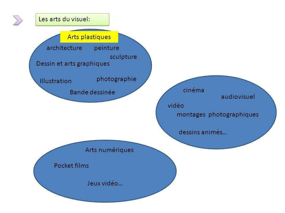 Les arts du visuel: Arts plastiques architecturepeinture Dessin et arts graphiques Illustration Bande dessinée photographie sculpture cinéma audiovisu