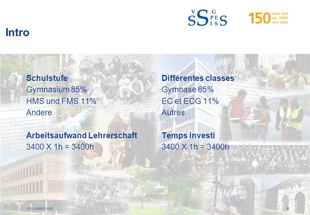 VSG-SSPES-SSIS 4 Intro Schulstufe Gymnasium 85% HMS und FMS 11% Andere Arbeitsaufwand Lehrerschaft 3400 X 1h = 3400h Différentes classes Gymnase 85% EC et ECG 11% Autres Temps investi 3400 X 1h = 3400h