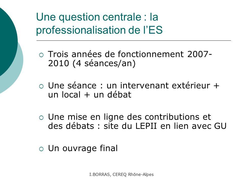 I.BORRAS, CEREQ Rhône-Alpes Une question centrale : la professionalisation de lES Trois années de fonctionnement 2007- 2010 (4 séances/an) Une séance