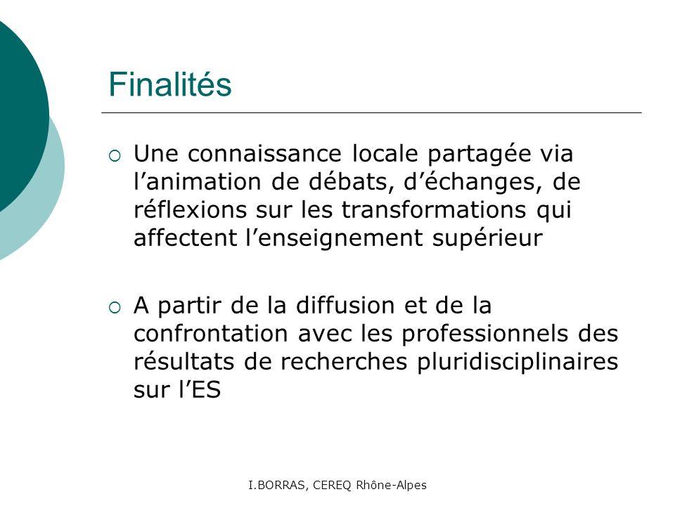 I.BORRAS, CEREQ Rhône-Alpes Finalités Une connaissance locale partagée via lanimation de débats, déchanges, de réflexions sur les transformations qui