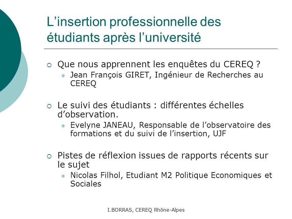 I.BORRAS, CEREQ Rhône-Alpes Linsertion professionnelle des étudiants après luniversité Que nous apprennent les enquêtes du CEREQ ? Jean François GIRET