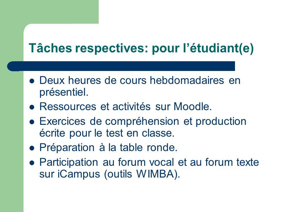 Tâches respectives: pour létudiant(e) Deux heures de cours hebdomadaires en présentiel. Ressources et activités sur Moodle. Exercices de compréhension
