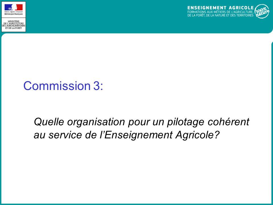 Commission 3: Quelle organisation pour un pilotage cohérent au service de lEnseignement Agricole?
