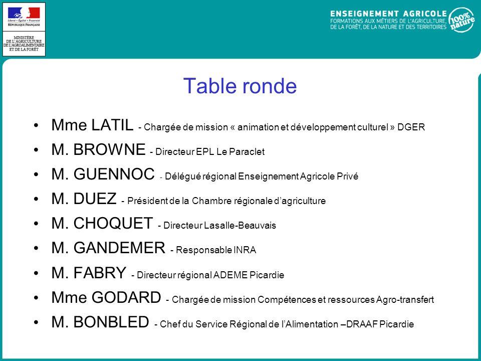 Table ronde Mme LATIL - Chargée de mission « animation et développement culturel » DGER M. BROWNE - Directeur EPL Le Paraclet M. GUENNOC - Délégué rég