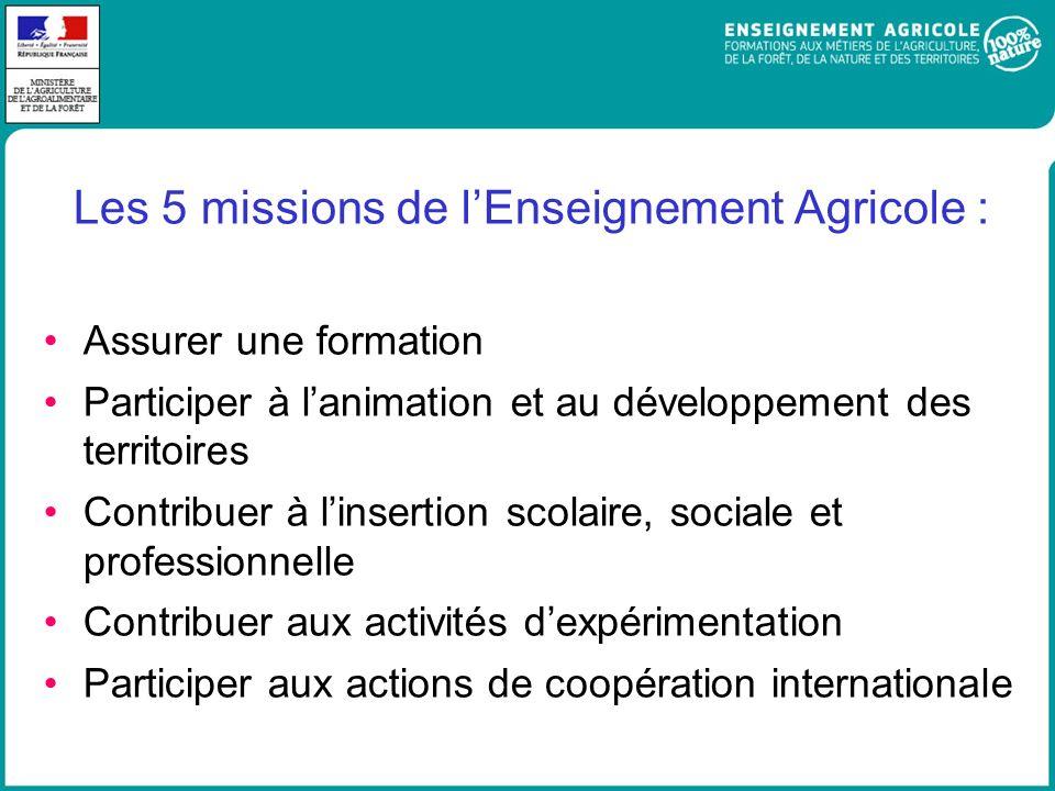 Les 5 missions de lEnseignement Agricole : Assurer une formation Participer à lanimation et au développement des territoires Contribuer à linsertion s