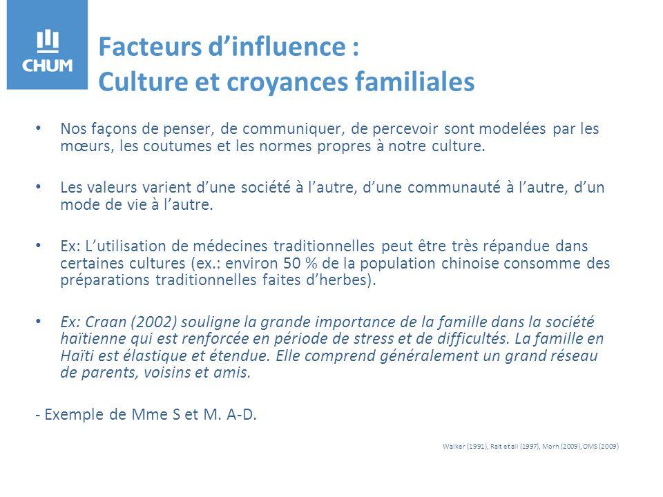 Facteurs dinfluence : Culture et croyances familiales Nos façons de penser, de communiquer, de percevoir sont modelées par les mœurs, les coutumes et les normes propres à notre culture.