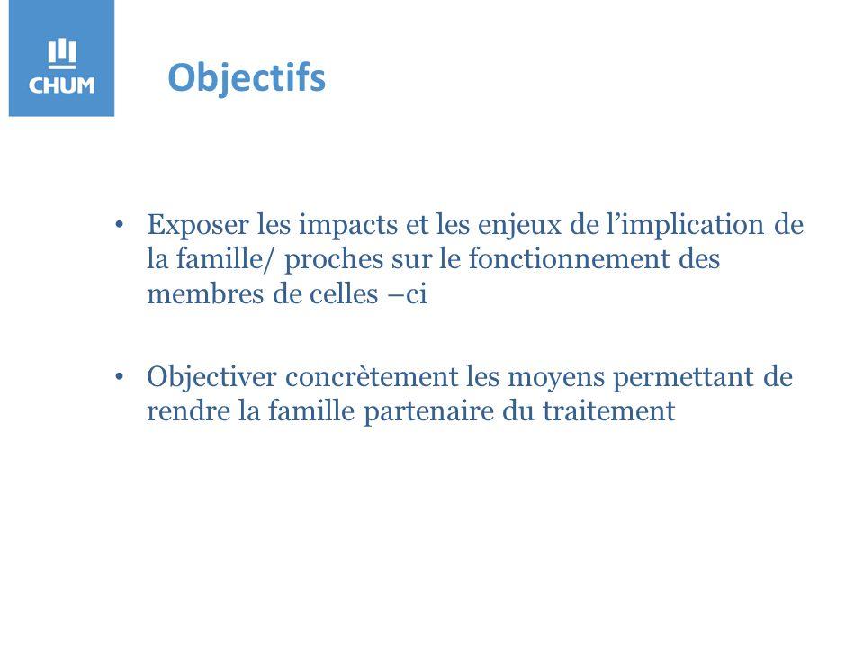 Objectifs Exposer les impacts et les enjeux de limplication de la famille/ proches sur le fonctionnement des membres de celles –ci Objectiver concrètement les moyens permettant de rendre la famille partenaire du traitement