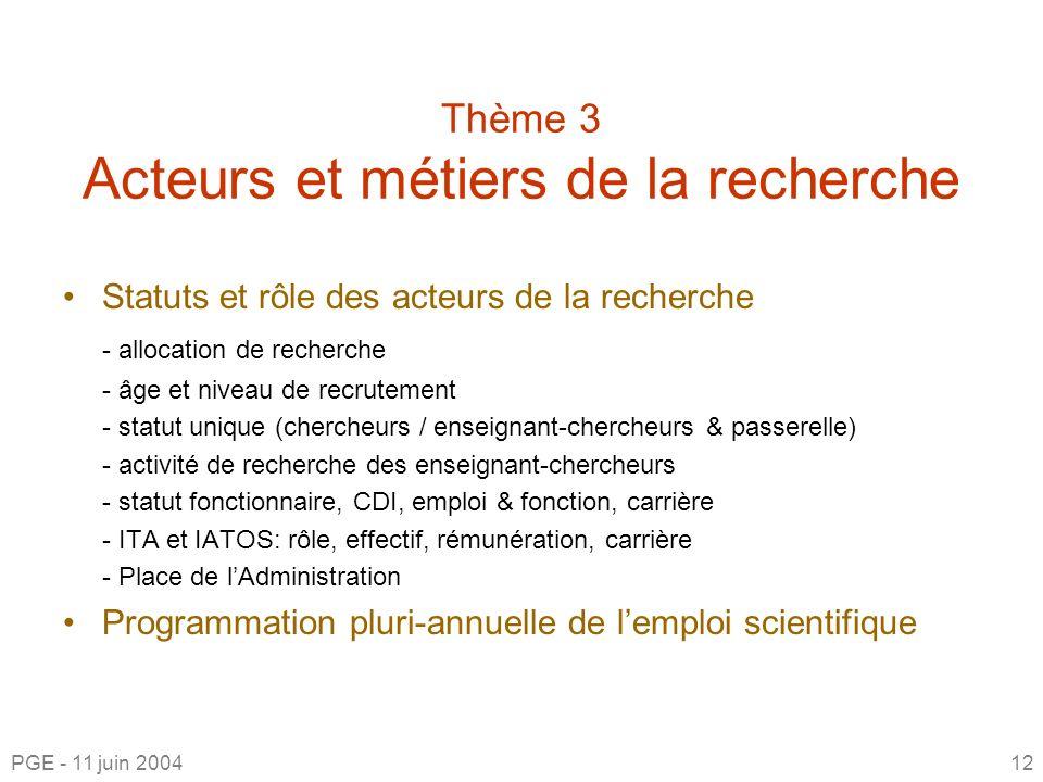 Thème 3 Acteurs et métiers de la recherche Statuts et rôle des acteurs de la recherche - allocation de recherche - âge et niveau de recrutement - statut unique (chercheurs / enseignant-chercheurs & passerelle) - activité de recherche des enseignant-chercheurs - statut fonctionnaire, CDI, emploi & fonction, carrière - ITA et IATOS: rôle, effectif, rémunération, carrière - Place de lAdministration Programmation pluri-annuelle de lemploi scientifique PGE - 11 juin 200412