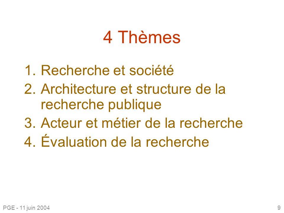 4 Thèmes 1.Recherche et société 2. Architecture et structure de la recherche publique 3.