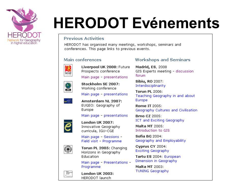 HERODOT Publications
