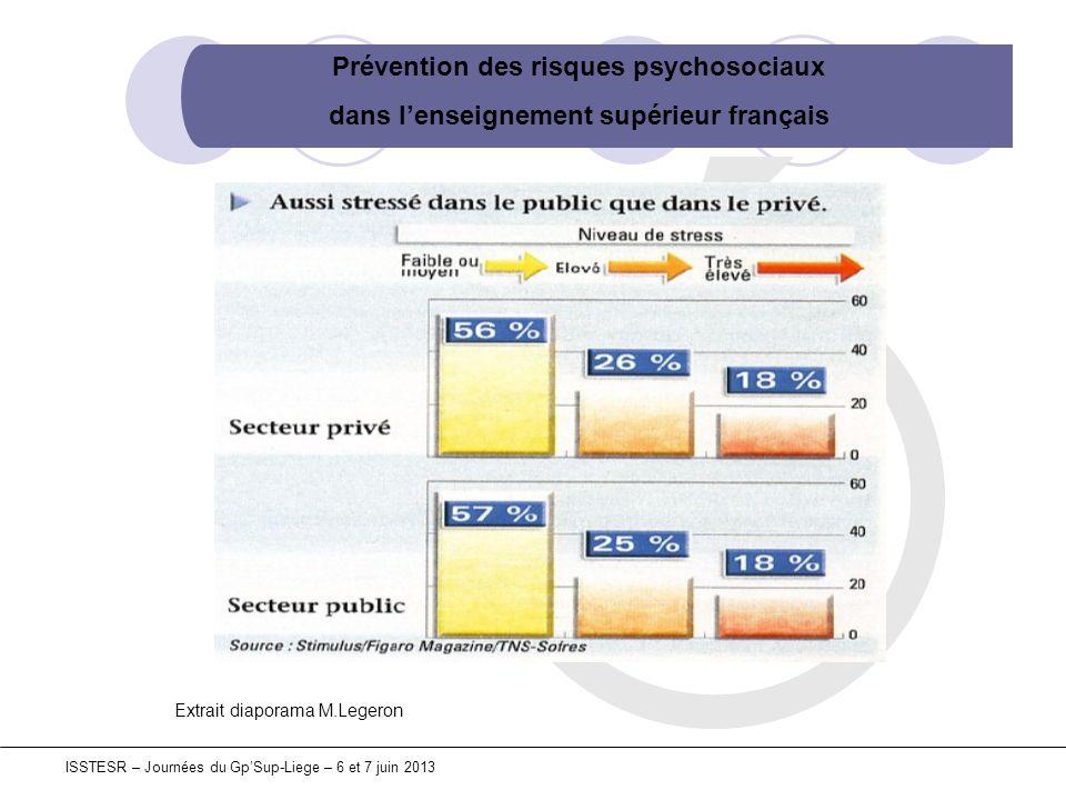Prévention des risques psychosociaux dans lenseignement supérieur français ISSTESR – Journées du GpSup-Liege – 6 et 7 juin 2013 Situations de crise Nombreux établissements demandent des diag extérieurs (notamment dans le cadre dexpertises agréées).