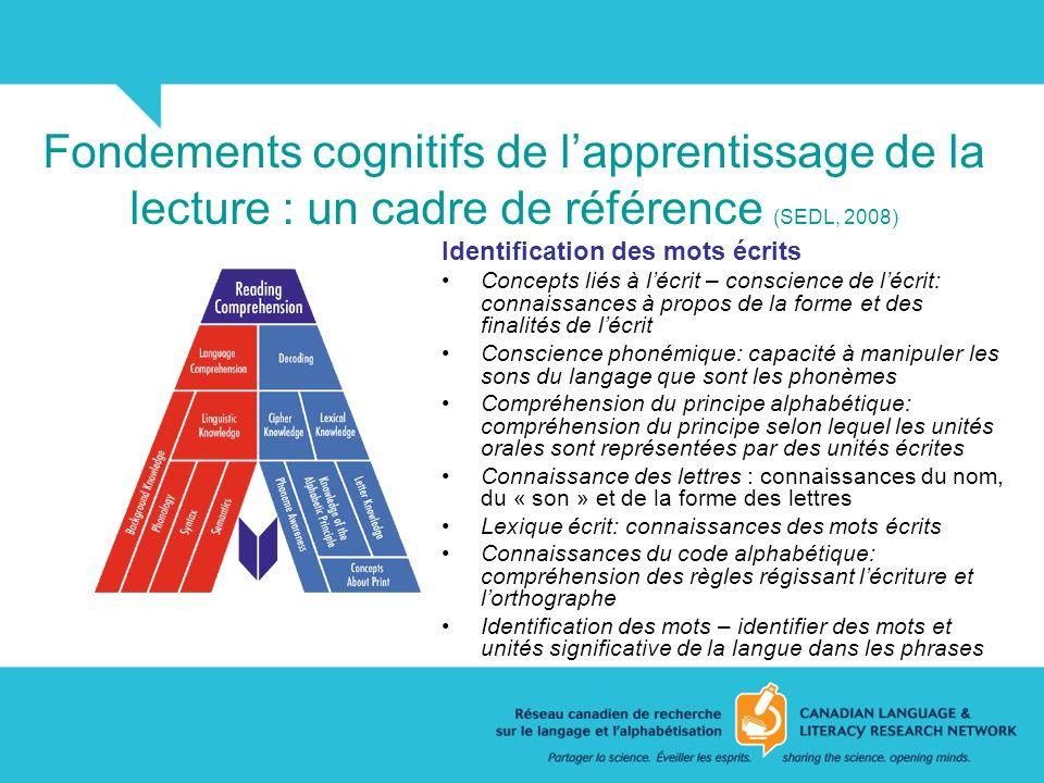 Fondements cognitifs de lapprentissage de la lecture : un cadre de référence (SEDL, 2008) Identification des mots écrits Concepts liés à lécrit – cons