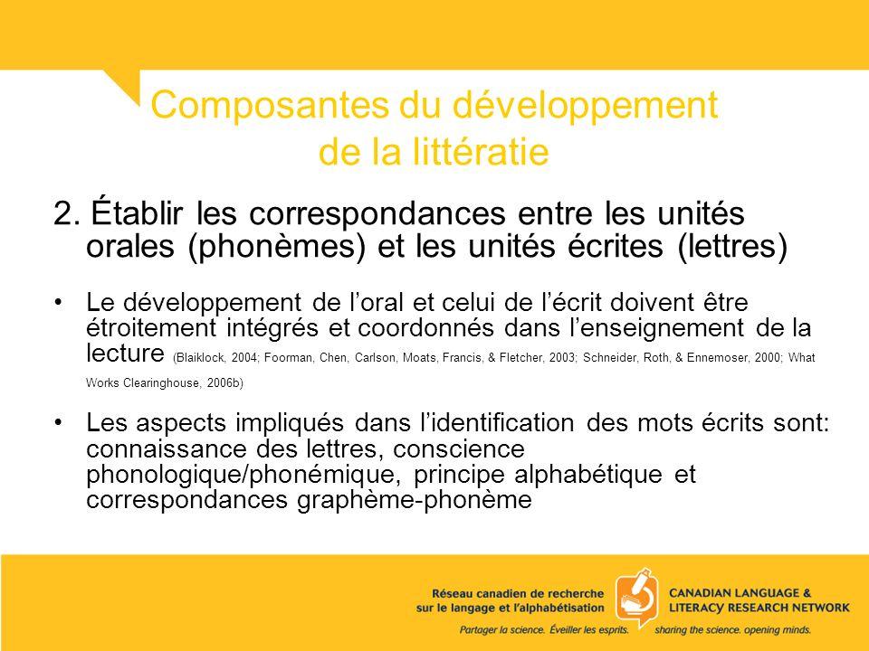 Composantes du développement de la littératie 2. Établir les correspondances entre les unités orales (phonèmes) et les unités écrites (lettres) Le dév