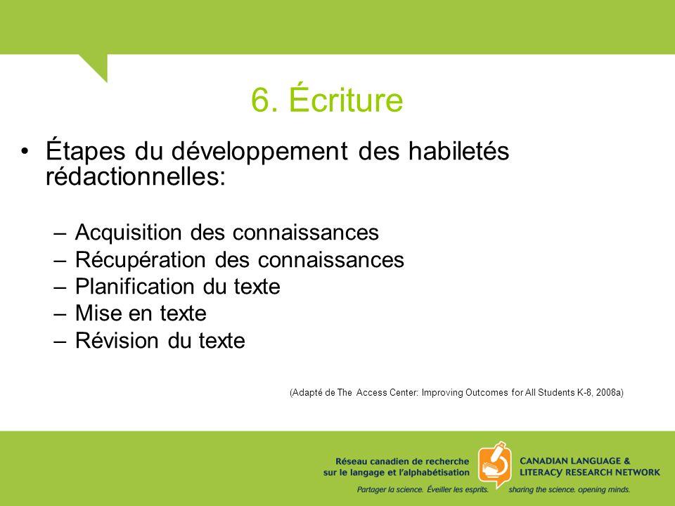 6. Écriture Étapes du développement des habiletés rédactionnelles: –Acquisition des connaissances –Récupération des connaissances –Planification du te