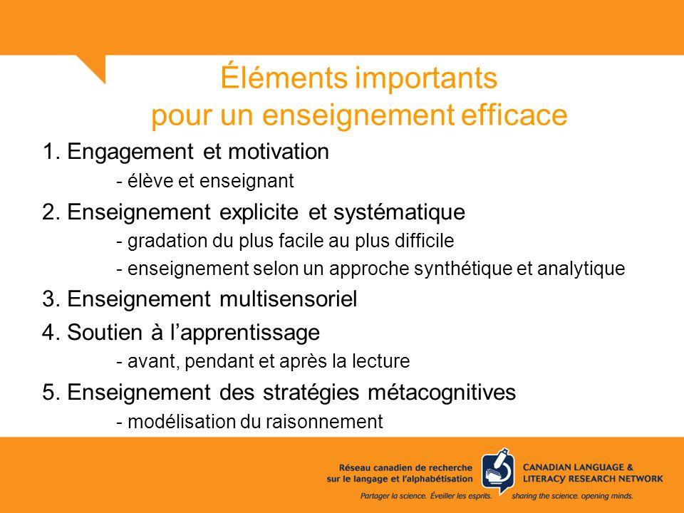 Éléments importants pour un enseignement efficace 1. Engagement et motivation - élève et enseignant 2. Enseignement explicite et systématique - gradat