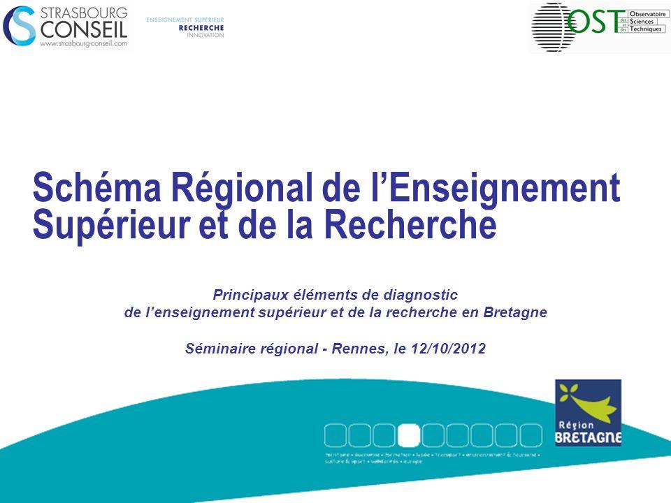 Schéma Régional de lEnseignement Supérieur et de la Recherche Principaux éléments de diagnostic de lenseignement supérieur et de la recherche en Breta