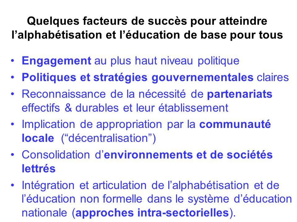Quelques facteurs de succès pour atteindre lalphabétisation et léducation de base pour tous Engagement au plus haut niveau politique Politiques et str