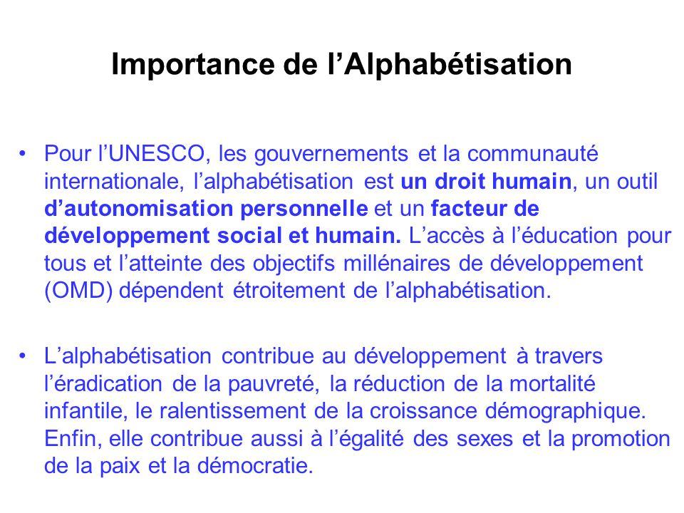 Importance de lAlphabétisation Pour lUNESCO, les gouvernements et la communauté internationale, lalphabétisation est un droit humain, un outil dautono