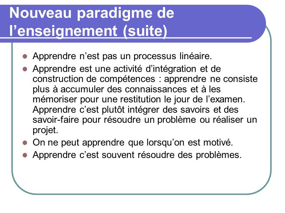 Nouveau paradigme de lenseignement (suite) Apprendre nest pas un processus linéaire. Apprendre est une activité dintégration et de construction de com