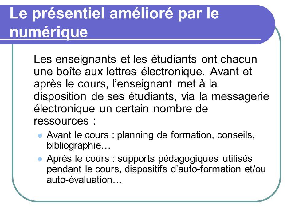 Le présentiel amélioré par le numérique Les enseignants et les étudiants ont chacun une boîte aux lettres électronique. Avant et après le cours, lense