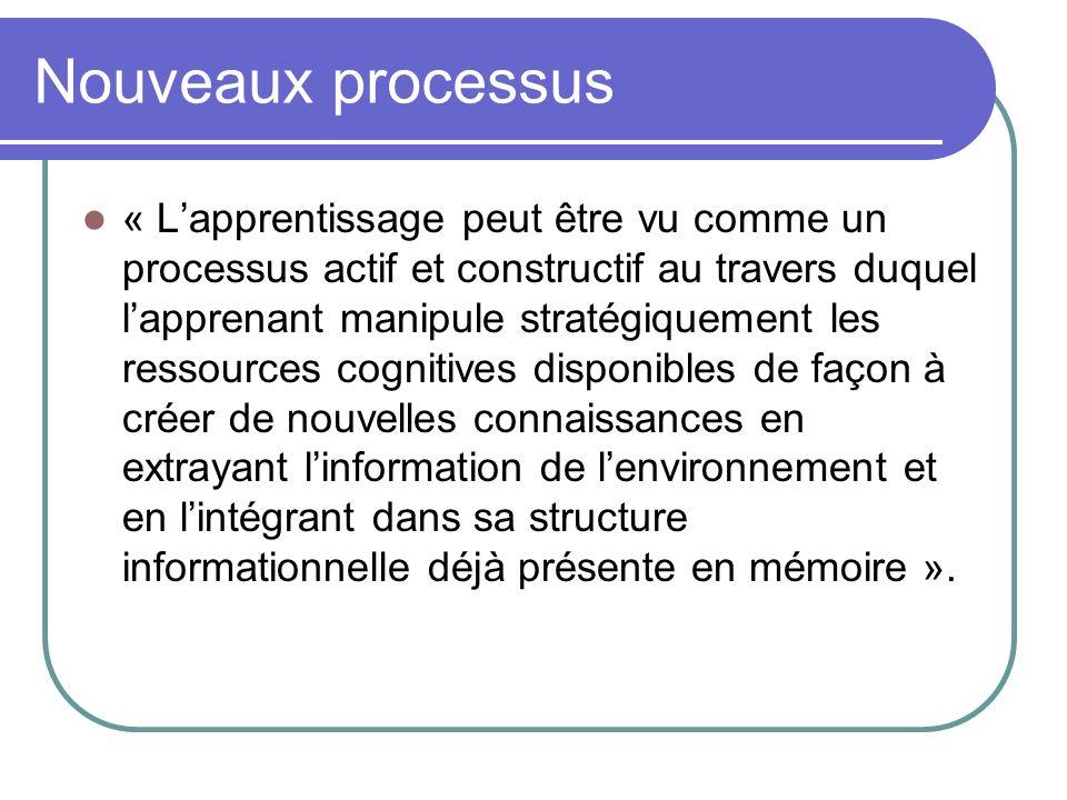 Nouveaux processus « Lapprentissage peut être vu comme un processus actif et constructif au travers duquel lapprenant manipule stratégiquement les res