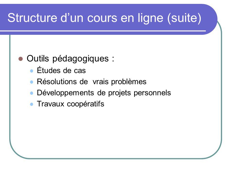 Structure dun cours en ligne (suite) Outils pédagogiques : Études de cas Résolutions de vrais problèmes Développements de projets personnels Travaux c