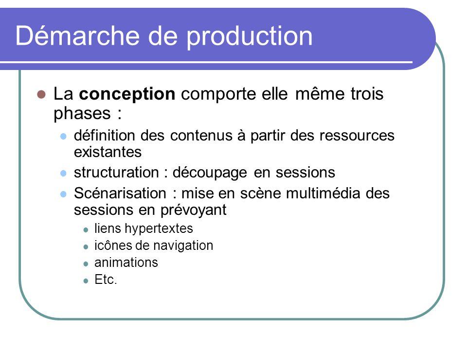 Démarche de production La conception comporte elle même trois phases : définition des contenus à partir des ressources existantes structuration : déco
