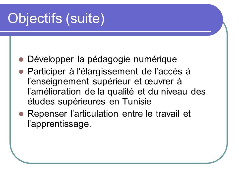 Objectifs (suite) Développer la pédagogie numérique Participer à lélargissement de laccès à lenseignement supérieur et œuvrer à lamélioration de la qu