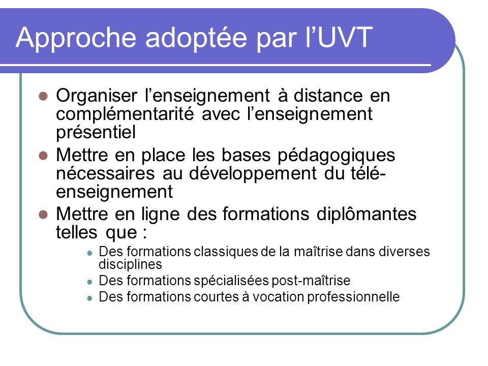 Approche adoptée par lUVT Organiser lenseignement à distance en complémentarité avec lenseignement présentiel Mettre en place les bases pédagogiques n