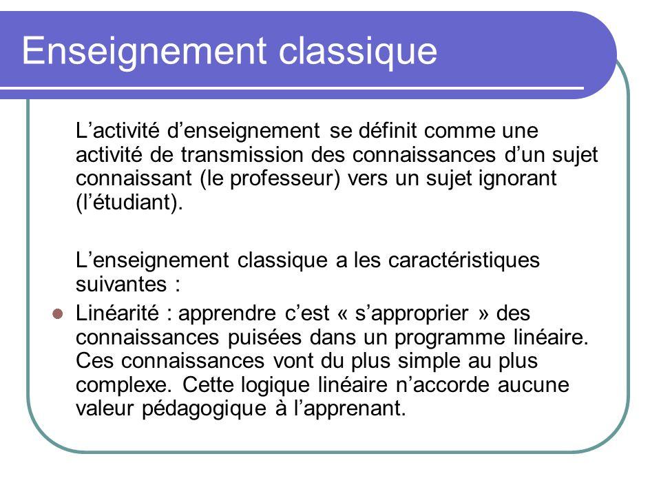 Enseignement classique (suite) Caractère généralement passif : apprendre cest recevoir passivement des informations transmises par le professeur vers les étudiants qui les mémorisent en vue dune restitution le jour de lexamen.