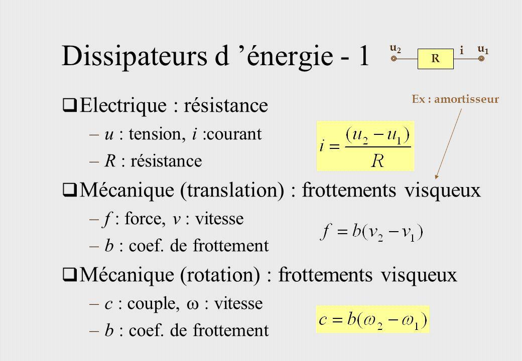 Dissipateurs d énergie - 1 Electrique : résistance –u : tension, i :courant –R : résistance Mécanique (translation) : frottements visqueux –f : force,