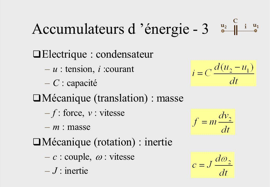 Accumulateurs d énergie - 3 u1u1 i u2u2 C Electrique : condensateur –u : tension, i :courant –C : capacité Mécanique (translation) : masse –f : force,