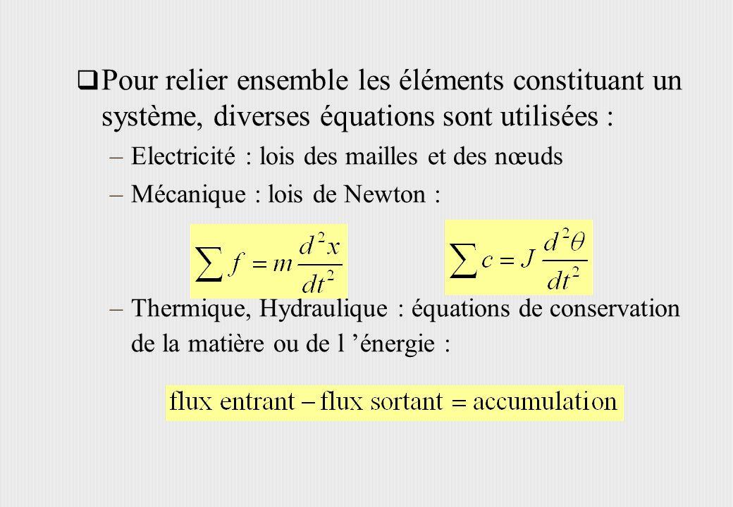 Pour relier ensemble les éléments constituant un système, diverses équations sont utilisées : –Electricité : lois des mailles et des nœuds –Mécanique