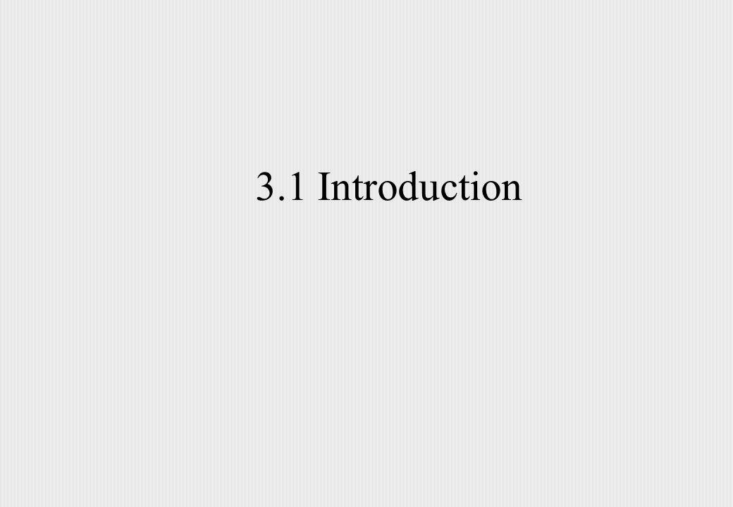Deux approches de la modélisation Modèle de connaissance –modèle « interne » obtenu à partir des lois de la physique ou de la chimie –modèle pouvant être complexe et non linéaire Modèle de conduite ou de comportement –modèle « externe » obtenu expérimentalement –modèle linéaire, valable autour d un point de fonctionnement