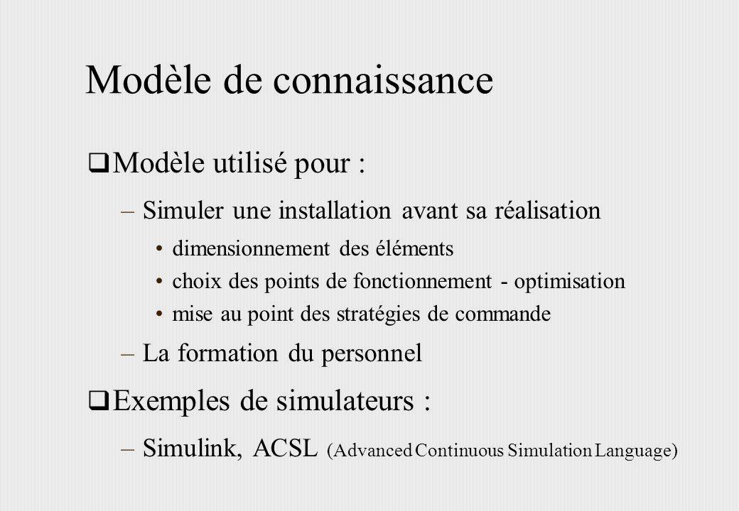 Modèle de connaissance Modèle utilisé pour : –Simuler une installation avant sa réalisation dimensionnement des éléments choix des points de fonctionn