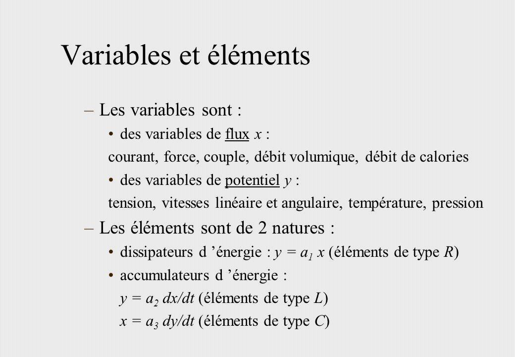 Variables et éléments –Les variables sont : des variables de flux x : courant, force, couple, débit volumique, débit de calories des variables de pote