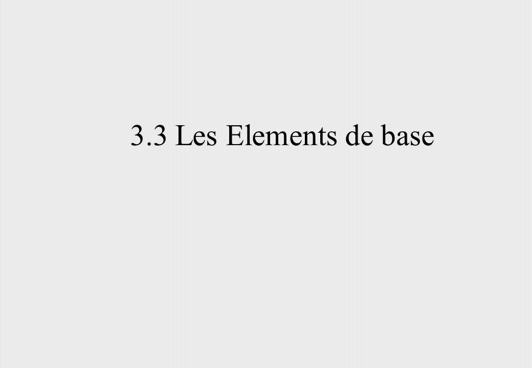 Dissipateurs d énergie - 1 Electrique : résistance –u : tension, i :courant –R : résistance Mécanique (translation) : frottements visqueux –f : force, v : vitesse –b : coef.