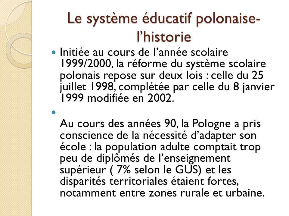 Le système éducatif polonaise- lhistorie Initiée au cours de lannée scolaire 1999/2000, la réforme du système scolaire polonais repose sur deux lois :