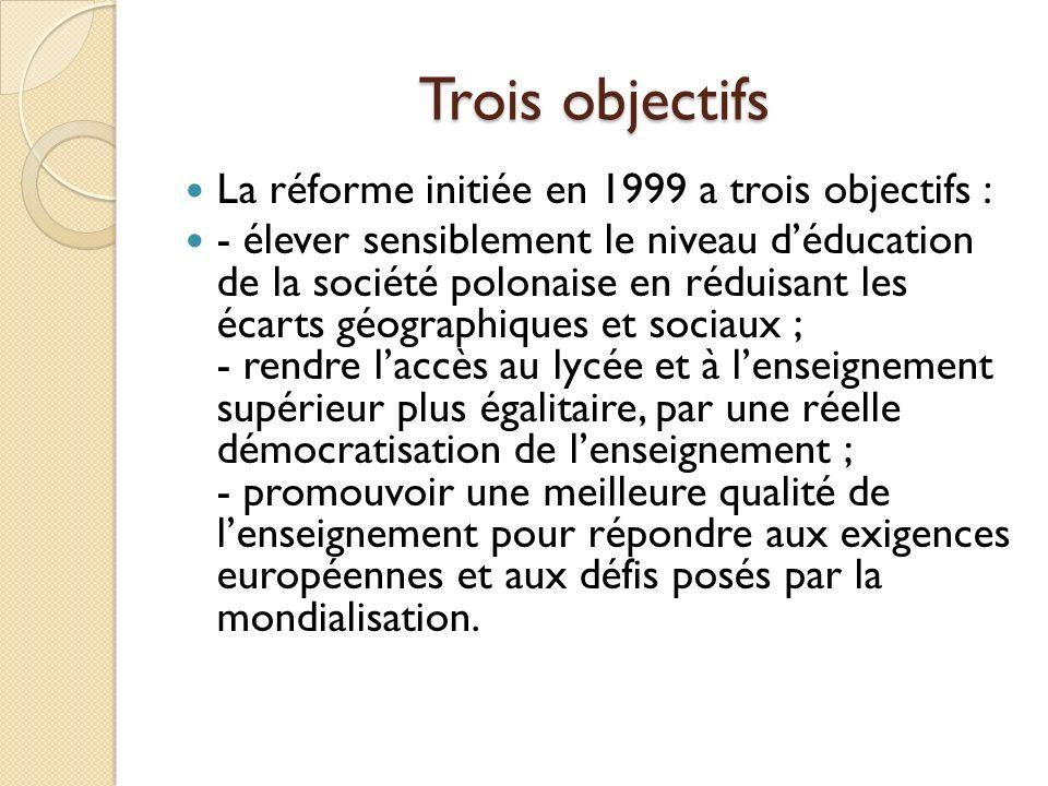 Trois objectifs La réforme initiée en 1999 a trois objectifs : - élever sensiblement le niveau déducation de la société polonaise en réduisant les éca