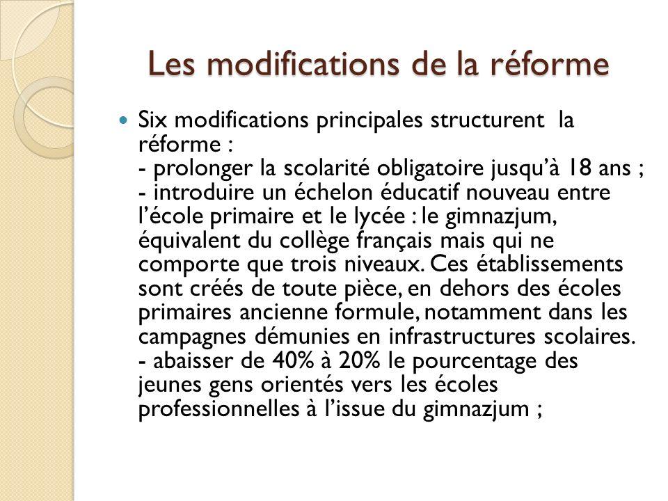 Six modifications principales structurent la réforme : - prolonger la scolarité obligatoire jusquà 18 ans ; - introduire un échelon éducatif nouveau e