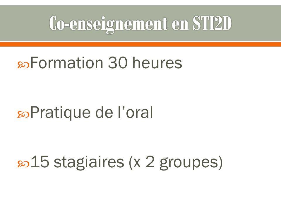 Formation 30 heures Pratique de loral 15 stagiaires (x 2 groupes)