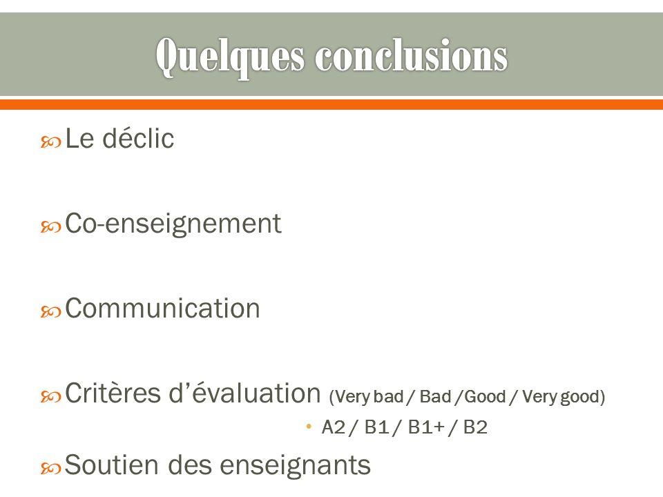 Le déclic Co-enseignement Communication Critères dévaluation (Very bad / Bad /Good / Very good) A2 / B1 / B1+ / B2 Soutien des enseignants